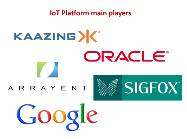 IoT platform players