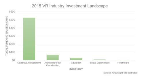 Virtual-Reality-healthcare-education