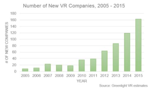 vr-companies-virtual-reality