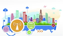Smart connected digital city